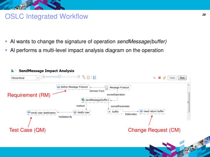 OSLC Integrated Workflow