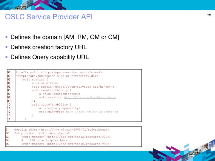 OSLC Service Provider API
