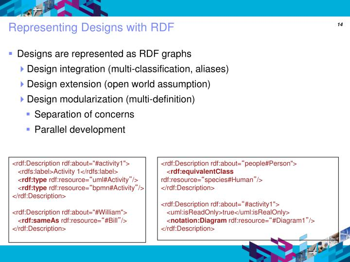Representing Designs with RDF