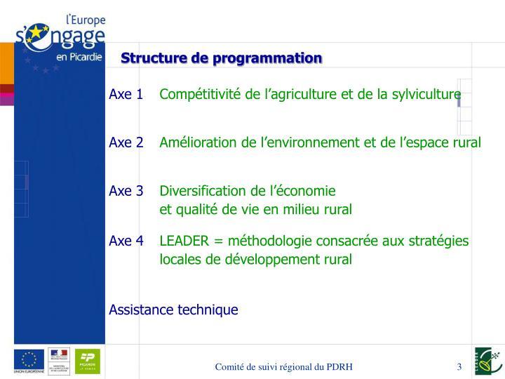 Structure de programmation