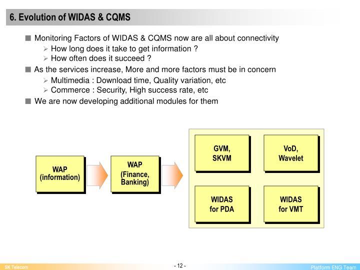6. Evolution of WIDAS & CQMS
