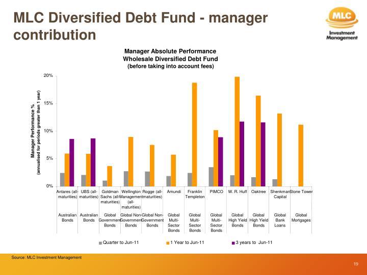 Mlc mkey unit trust investment options