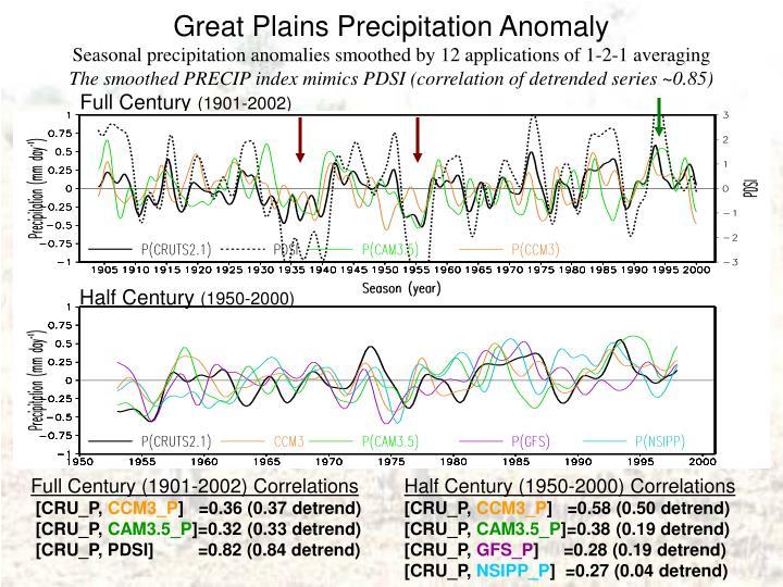 Great Plains Precipitation Anomaly