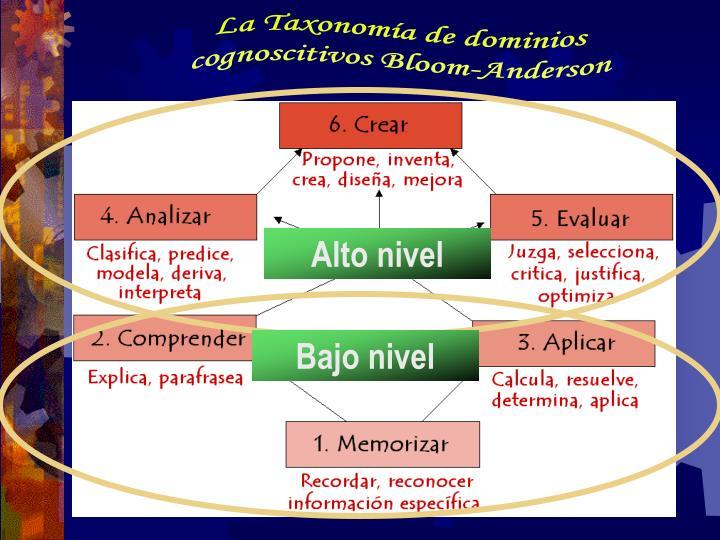 La Taxonomía de dominios