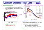 quantum efficiency dep data