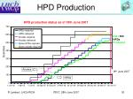 hpd production1
