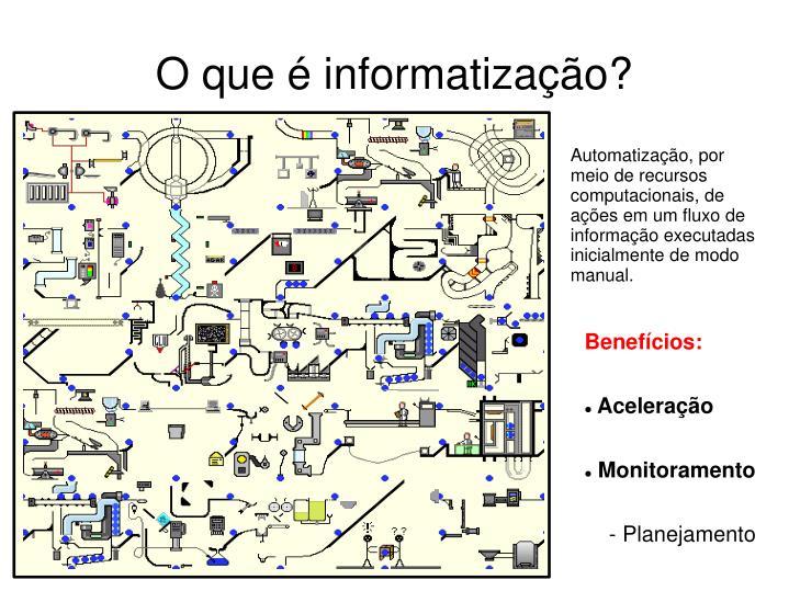 O que é informatização?