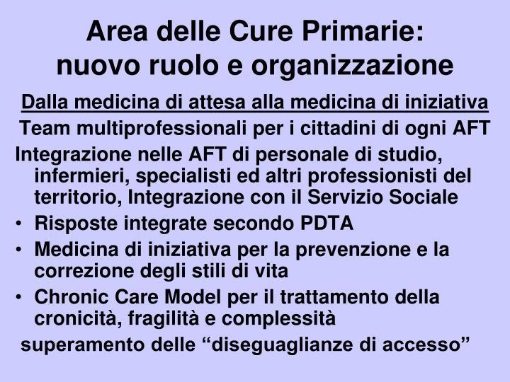 Area delle Cure Primarie:
