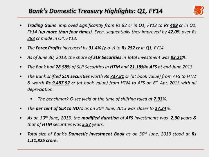 Bank's Domestic Treasury Highlights: Q1, FY14