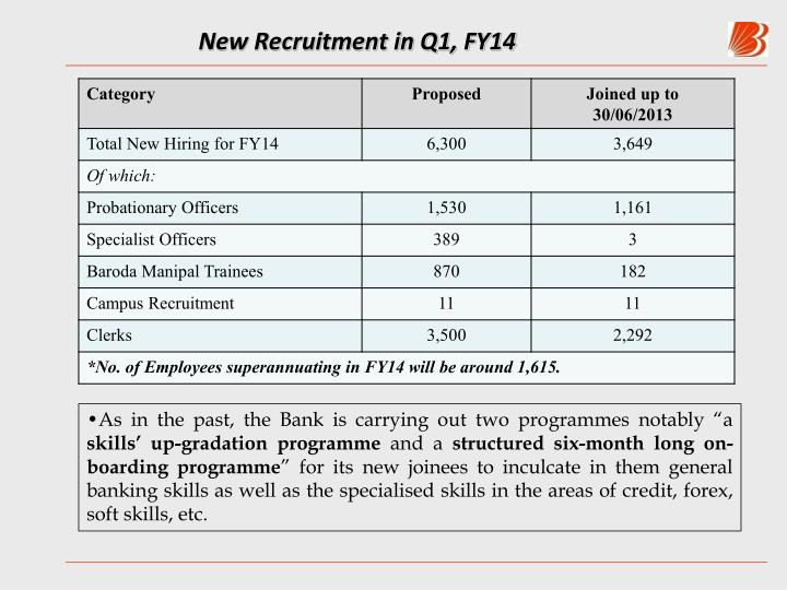 New Recruitment in Q1, FY14