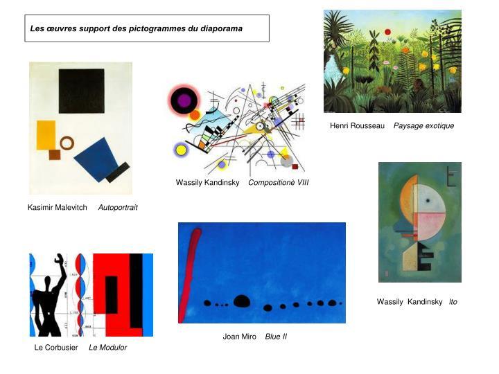 Les œuvres support des pictogrammes du diaporama