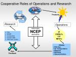 cooperative roles of operations and research