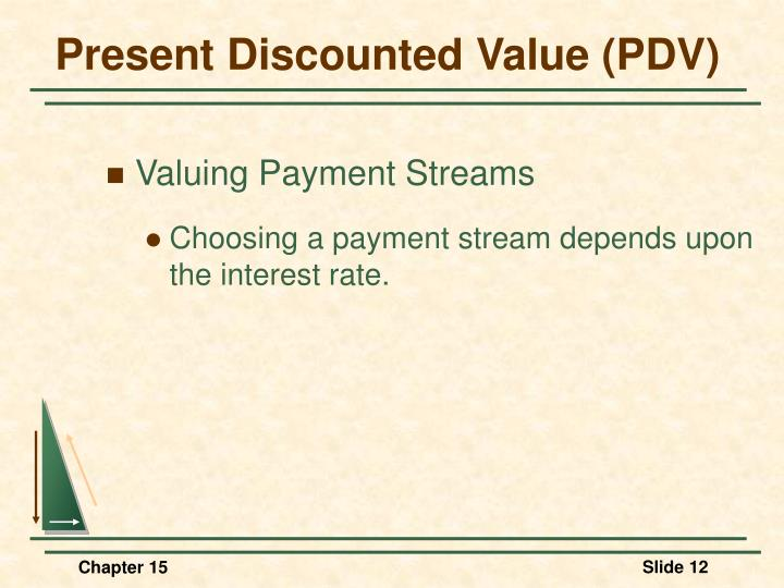 Present Discounted Value (PDV)