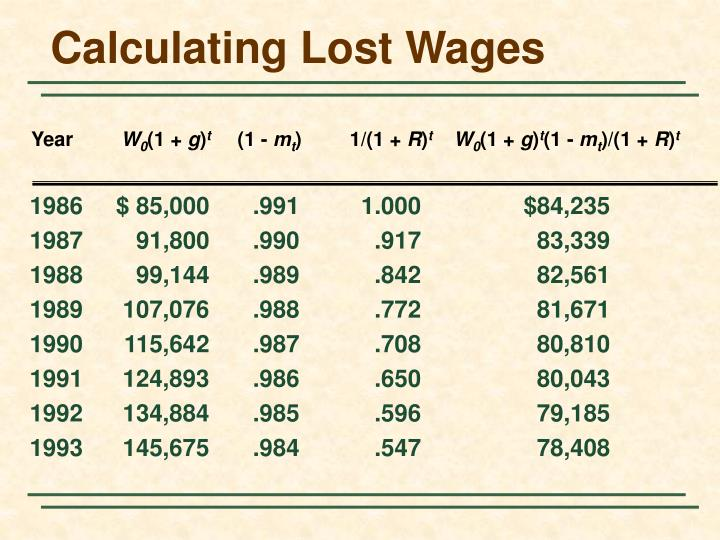 Calculating Lost Wages