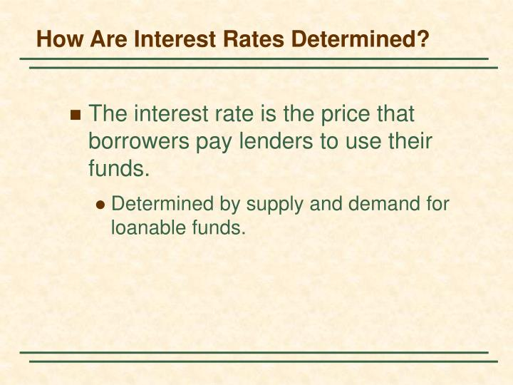 How Are Interest Rates Determined?