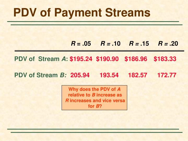 PDV of Payment Streams