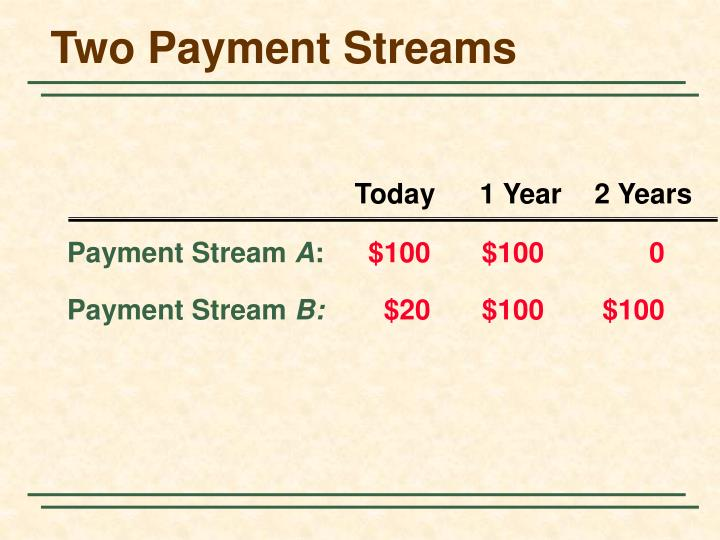 Two Payment Streams