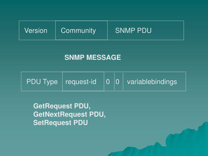 Version       Community          SNMP PDU