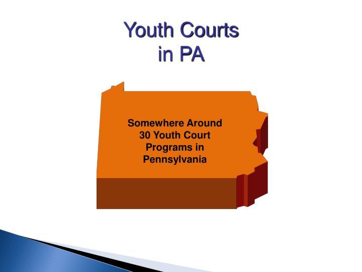 Somewhere Around 30 Youth Court Programs in Pennsylvania