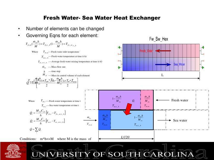Fresh Water- Sea Water Heat Exchanger