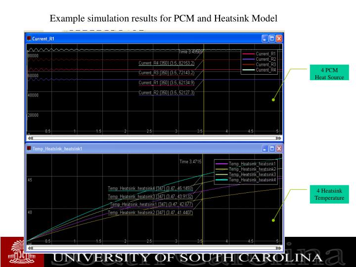 Example simulation results for PCM and Heatsink Model