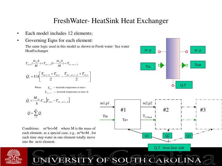 FreshWater- HeatSink Heat Exchanger
