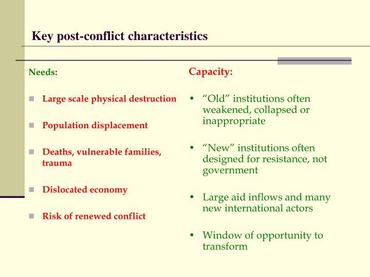 Key post-conflict characteristics