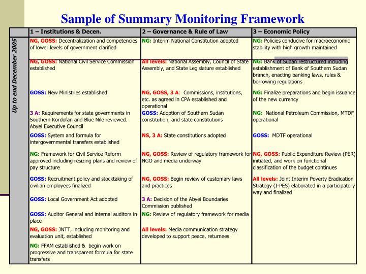 Sample of Summary Monitoring Framework