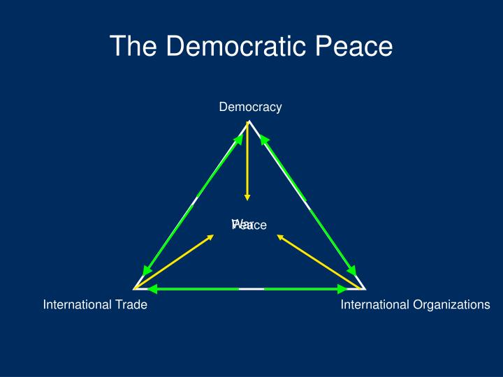 kantian democratic peace thesis Liberal internationalism: peace, war and democracy a zone of peace, which kant called the pacific much of the debate on the democratic peace or liberal.