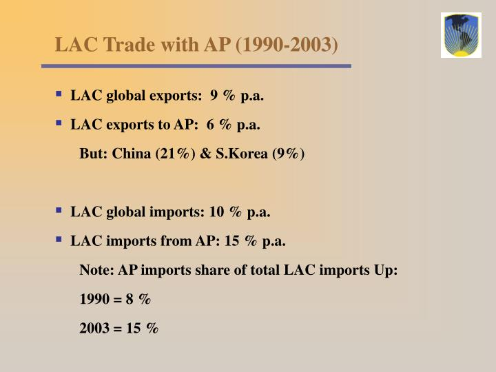 LAC Trade with AP (1990-2003)