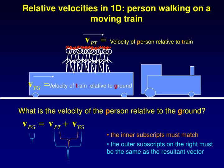 Relative velocities in 1D: person walking on a moving train