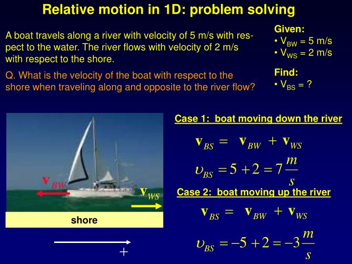 Relative motion in 1D: problem solving