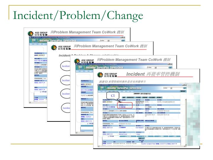 Incident/Problem/Change