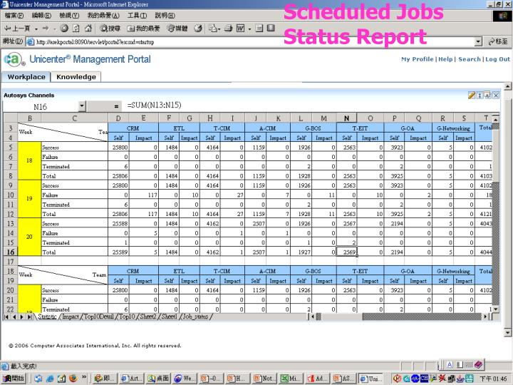Scheduled Jobs Status Report