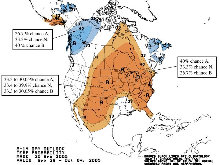 North American 8-14-day Forecast T