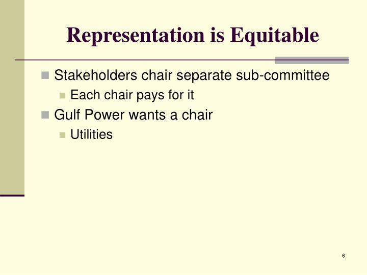Representation is Equitable