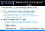 implications on travel equipment budget