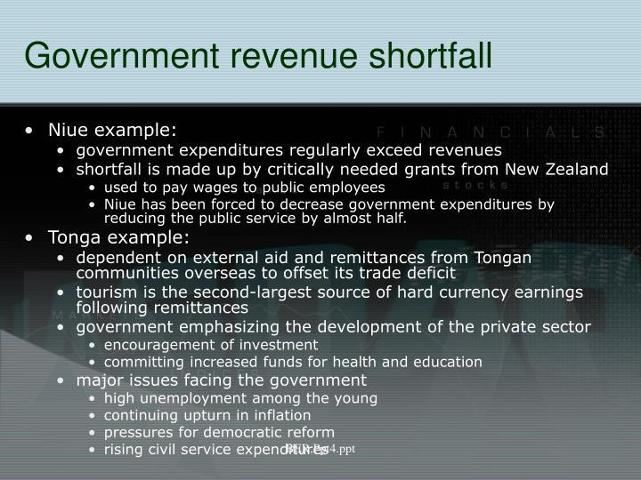 Government revenue shortfall