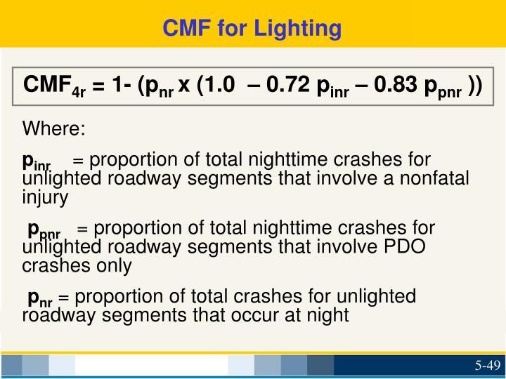 CMF for Lighting
