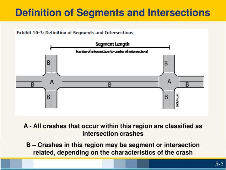 Definition of Segments and Intersections