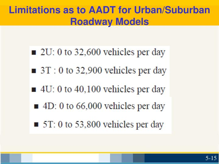 Limitations as to AADT for Urban/Suburban Roadway Models