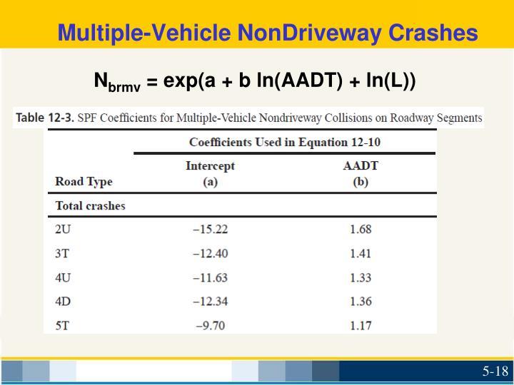 Multiple-Vehicle NonDriveway Crashes