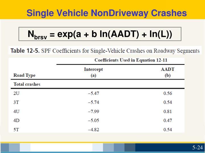 Single Vehicle NonDriveway Crashes
