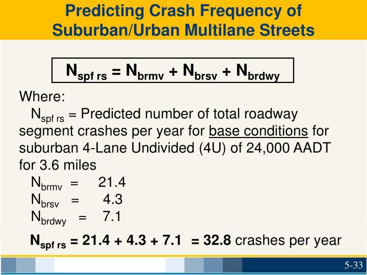 Predicting Crash Frequency of Suburban/Urban Multilane Streets