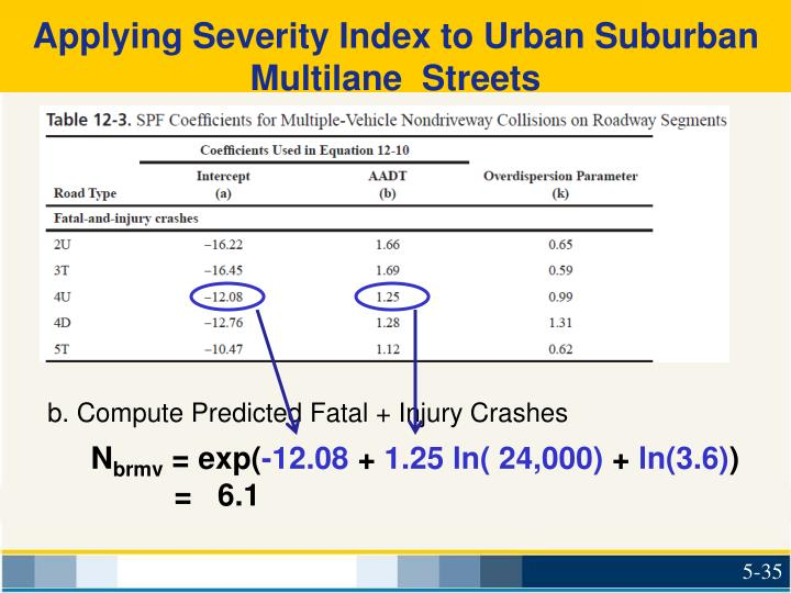 Applying Severity Index to Urban Suburban Multilane  Streets