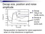 decap size position and noise amplitude