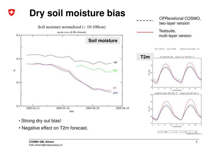 Dry soil moisture bias