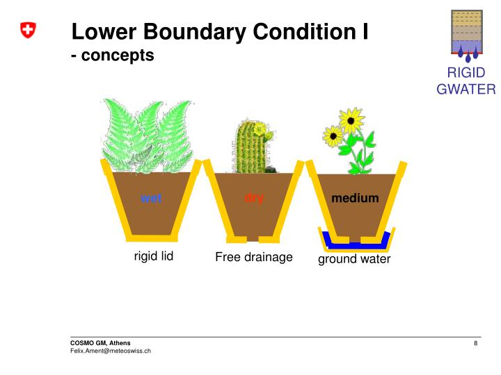 Lower Boundary Condition I