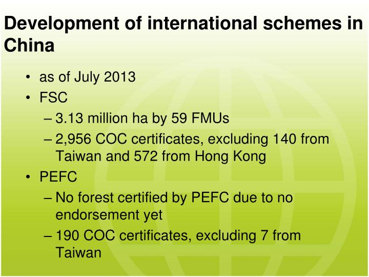 Development of international schemes in China