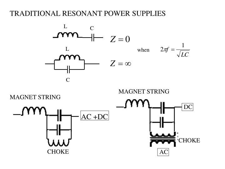 TRADITIONAL RESONANT POWER SUPPLIES